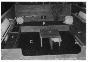Fig. 14.7E. (b)